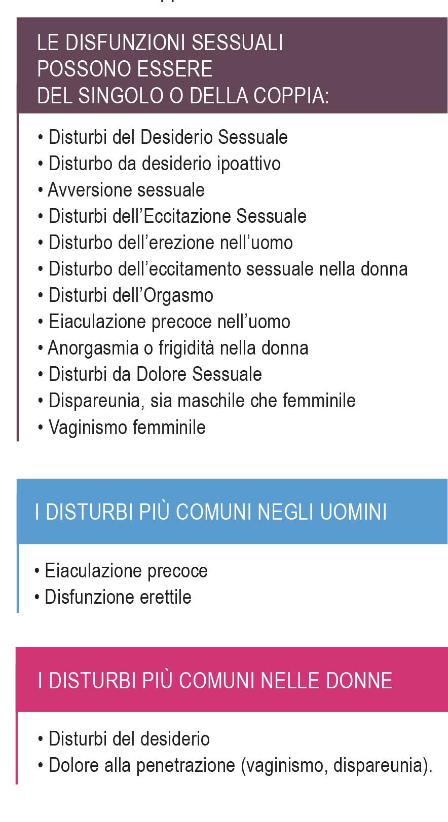 medici specialisti cagliari sessuologa